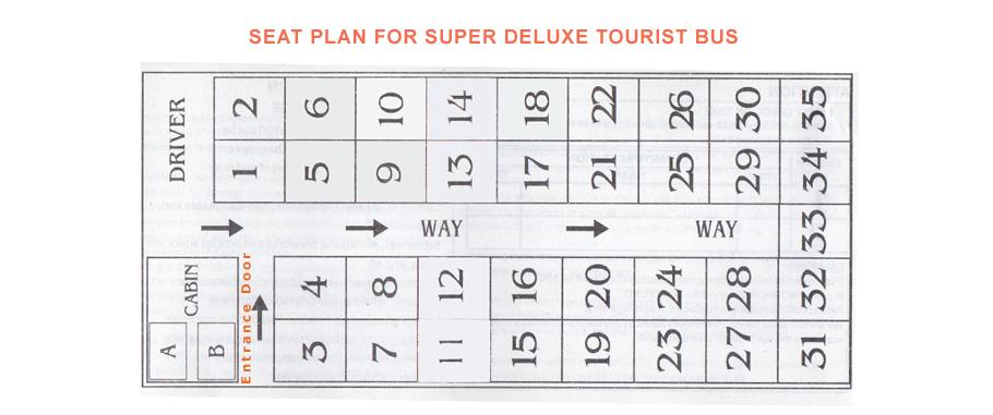 Seat Plan Tourist Bus from Kathmandu to Pokhara